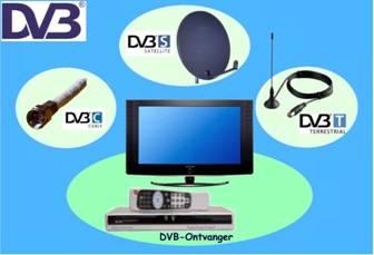 Digitale televisie en internet aanbieders
